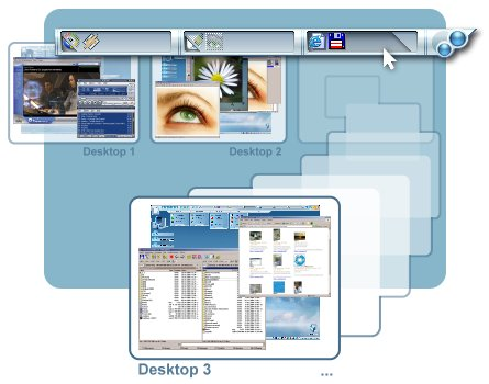 AltDesk,virtual,desktop,manager,skin,skinnable,vdm,vwm,altdesk,utility,Windows,X